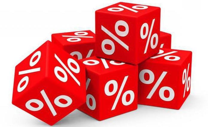 Потребительский кредит банк процентные ставки в 2020 году