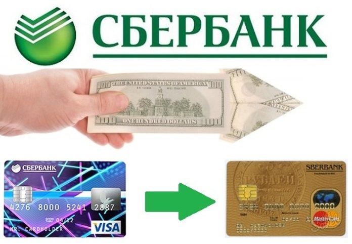 Потребительский кредит Сбербанка на карту Сбербанка