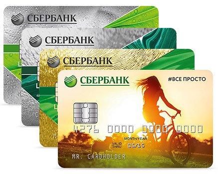 Рефинансирование кредита и кредитных карт в сбербанке