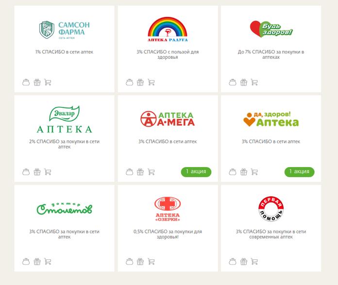 Аптеки - партнеры Сбербанка
