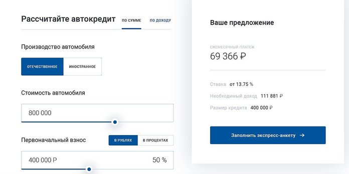 Автокредит в Газпромбанке