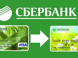 Комиссия за перевод с карты на карту Сбербанка