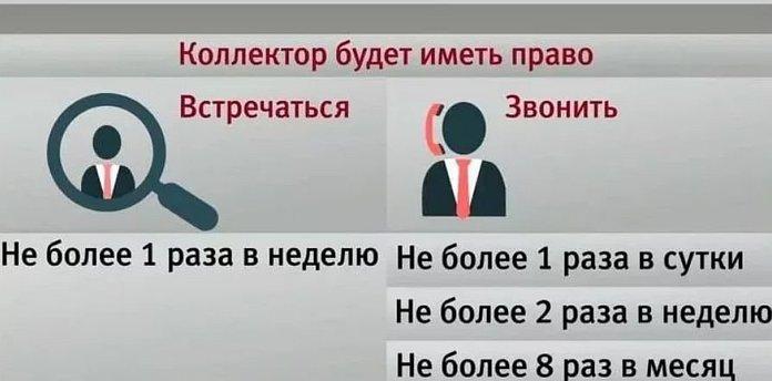 Накопительная часть пенсии как узнать сумму в сбербанке россии