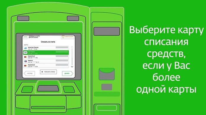Переводы в банкоматах Сбербанка