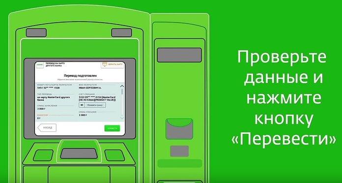 Переводы физическим лицам из Сбербанка в другой банк
