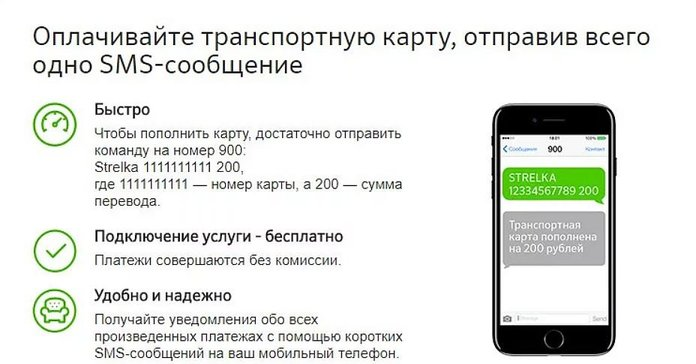 Пополнение транспортной карты через Мобильный банк