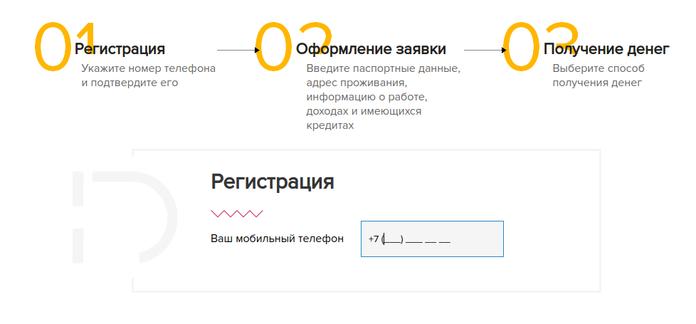 """Этапы регистрации в МФО """"JoyMoney"""""""