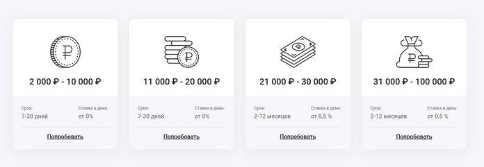"""Кредитные тарифы в МФО """"До Зарплаты"""""""