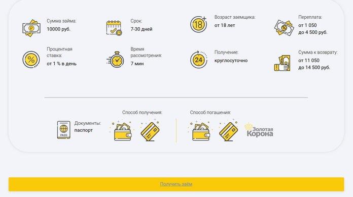 "Условия кредитования в МФО ""До зарплаты"""