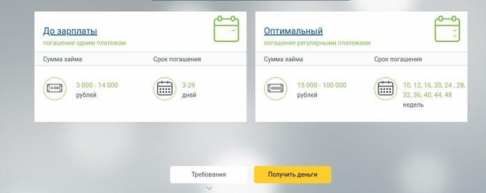 """Тарифы кредитования в МФО """"МИГ Кредит"""""""