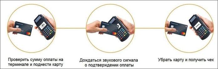 Как платить картой с функцией NFC